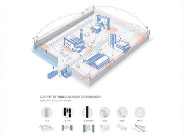 ออกแบบ Wallpaper | MeDee - บริษัทรับทำเว็บไซต์ กราฟฟิกดีไซน์