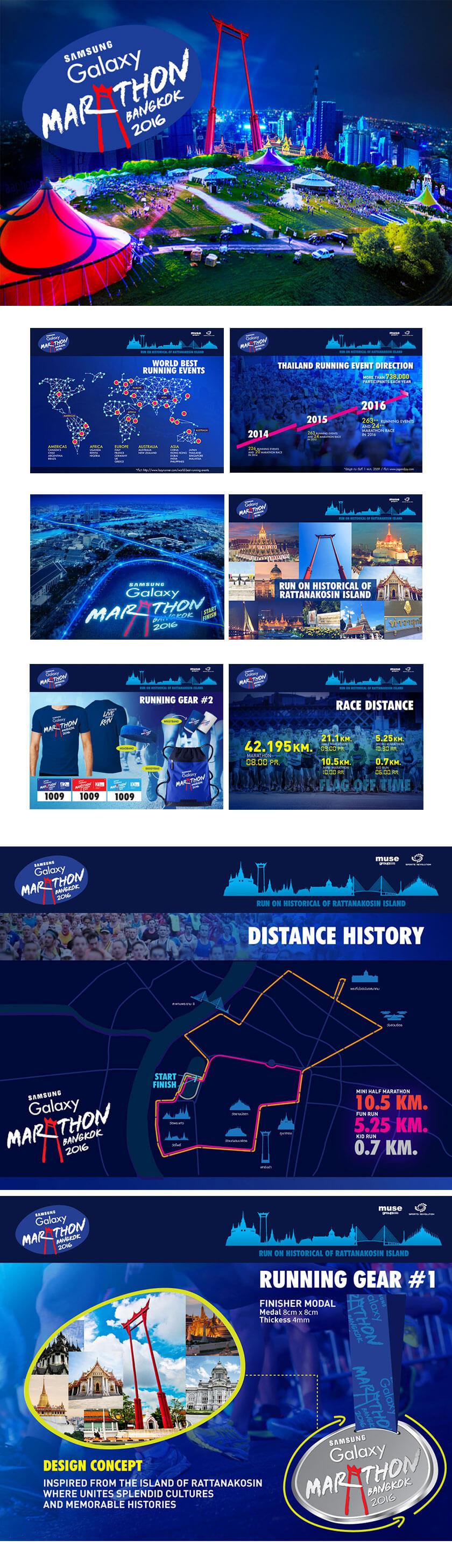 ออกแบบ Proposal SAMSUNG marathon 2016 | MeDee - บริษัทรับทำเว็บไซต์ กราฟฟิกดีไซน์
